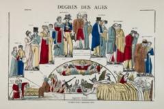Pellerin · Degrés des Ages, Epinal um 1810, Druck 1952, 48 x 63 cm