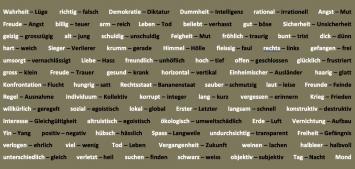 Innerer Dialog – Urs Amstutz
